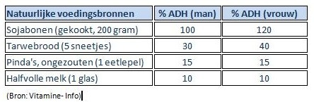 tabel ADH magnesium